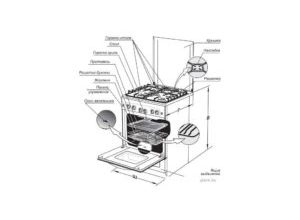 Почему не работает духовка в электрической плите